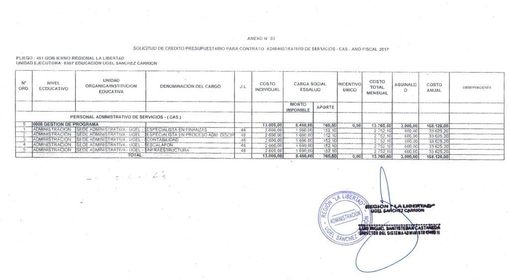 CONVOCATORIA CAS N° 001-2017 UE 0307 UGEL SÁNCHEZ…