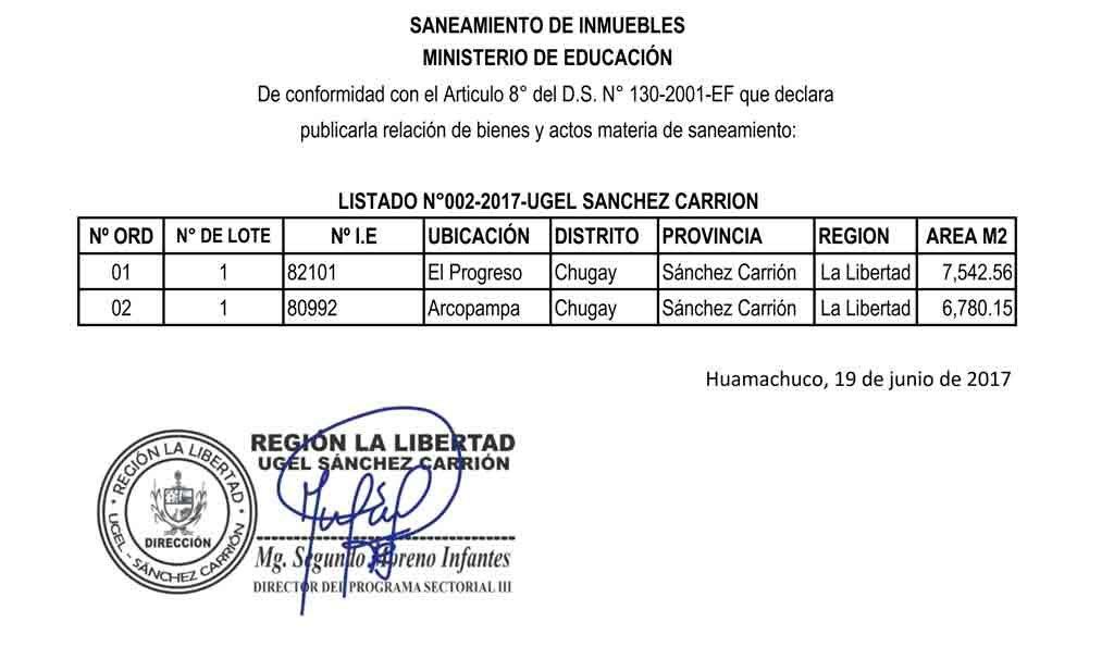 SANEAMIENTO FÍSICO LEGAL DE PREDIOS – PATRIMONIO