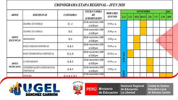 CRONOGRAMA ETAPA REGIONAL JUEGOS FLORALES ESCOLARE…